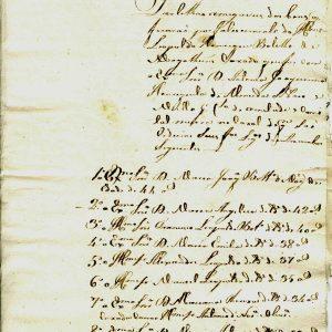 Relação de bens e partilhas amigáveos, Leopoldo Henriques Botelho, 1852,  5 folhas